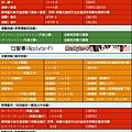 RBO技能圖 - 服事