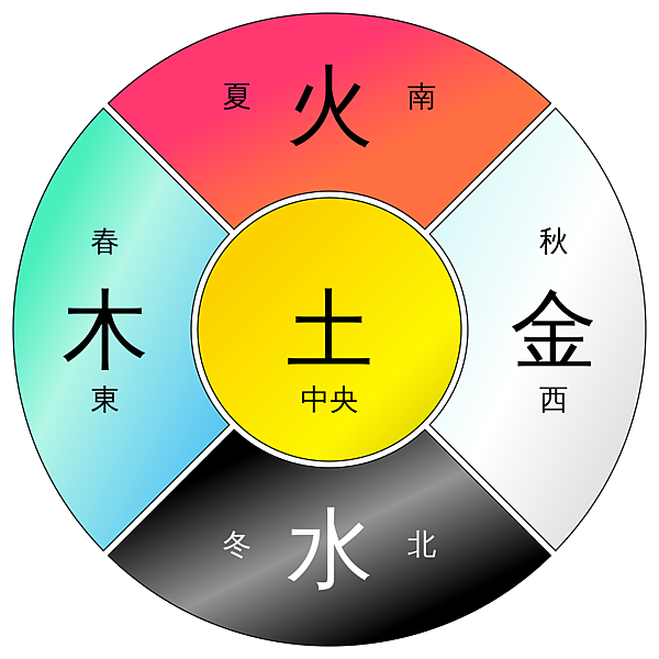 Wuxing_2.svg