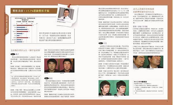 模樣-型男主企陳大正醫師