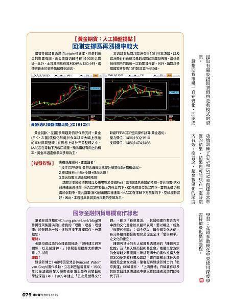 活用《金融AI理財》以超參數優化深度學習 預測股指期貨價格走勢(理財周刊專欄 )20191021_2.jpg