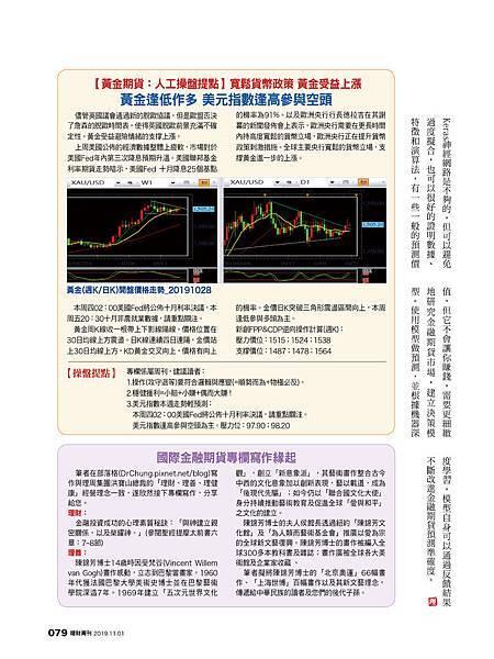 活用《金融AI理財》機器深度學習快速運算提升金融期貨預測準度 (專欄稿件)20191031_2.jpg