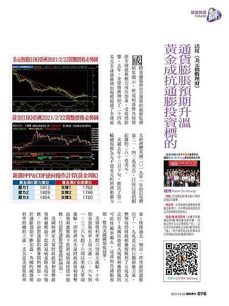 活用《美元指數理財》通脹預期升溫,黃金成為抗通脹投資標的 20210222_1.jpg
