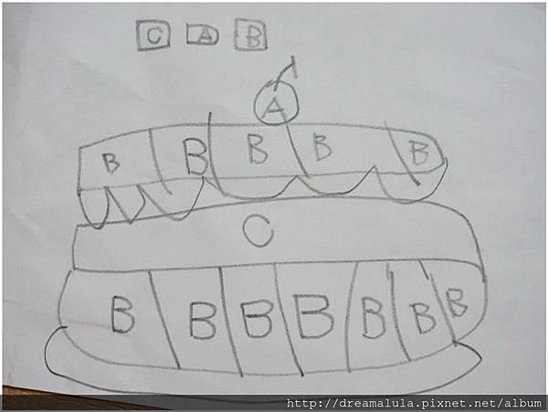 蛋糕 (ABC對照)
