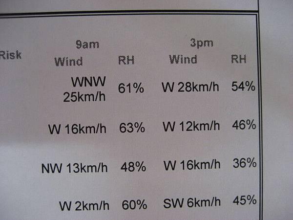 風向是成敗關鍵,我們要取得資料,然後落淚(因為逆風)