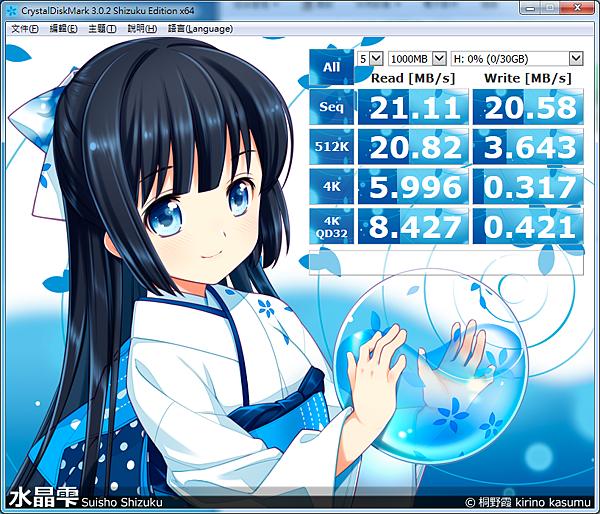 CrystalDiskMark Shizuku第一次測速結果