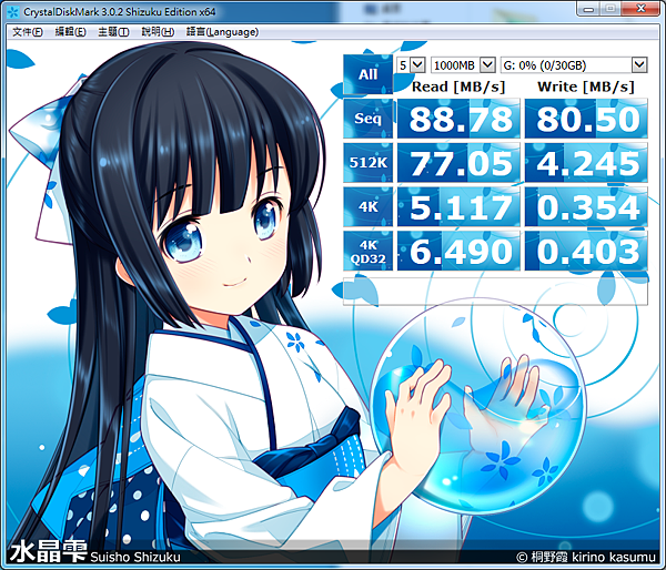 CrystalDiskMark Shizuku測速