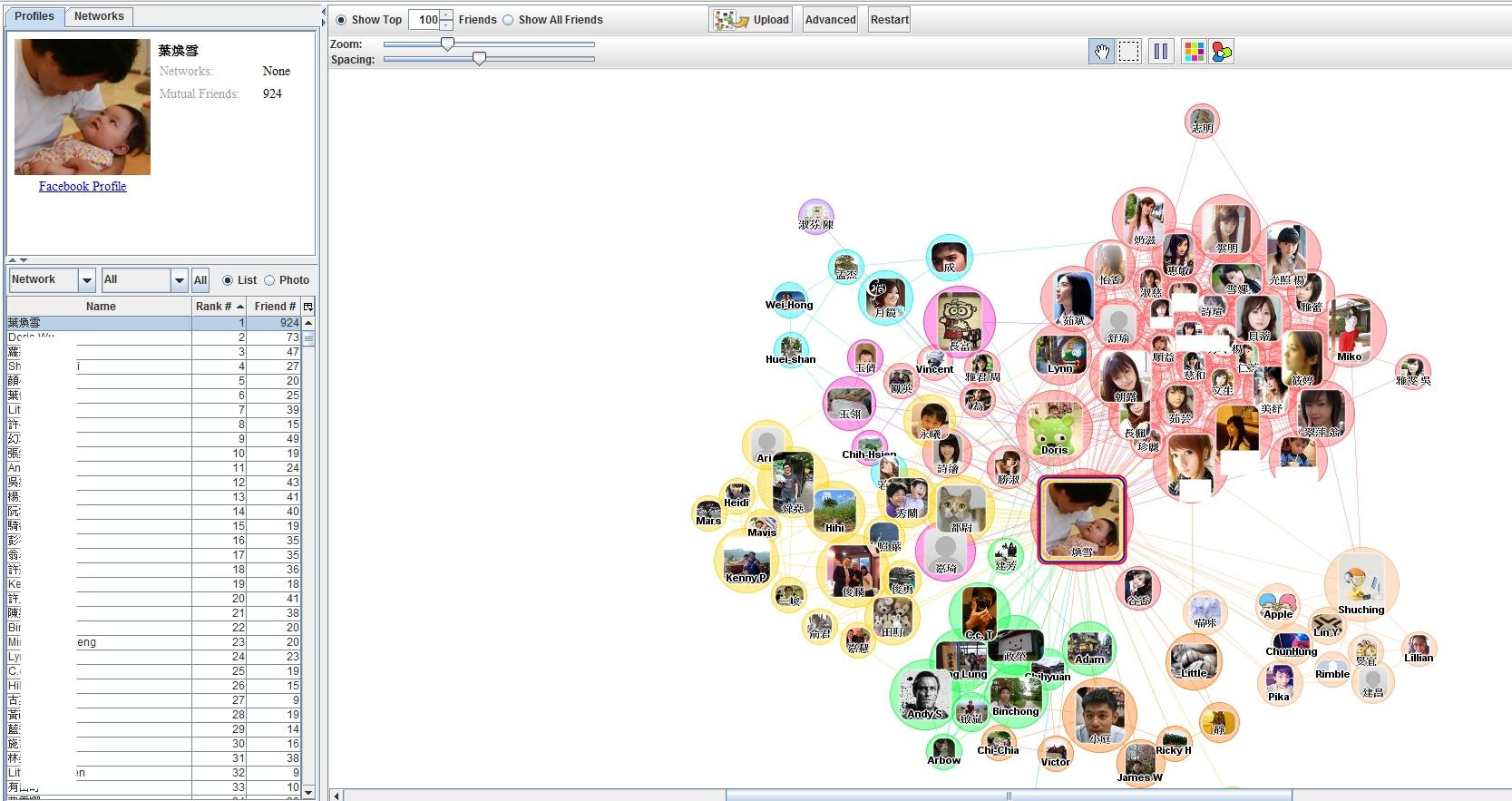 TouchGraph畫面