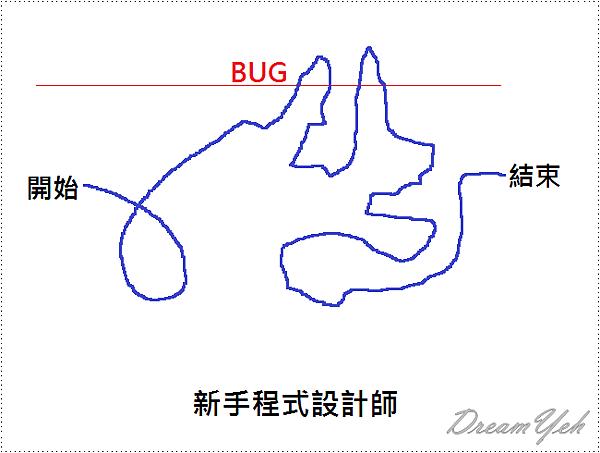 新手程式設計師.png