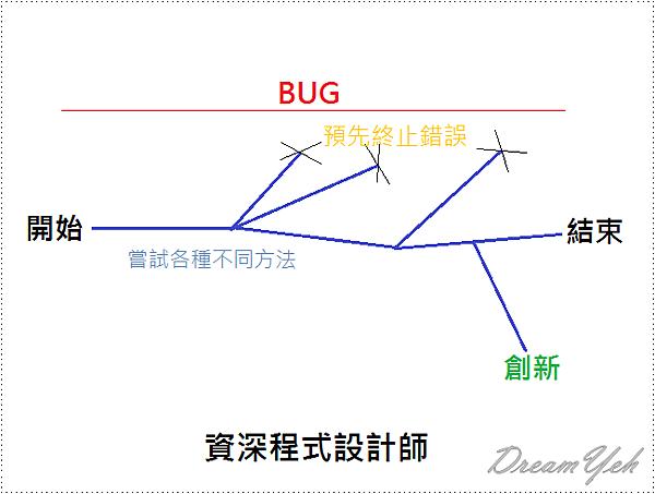 資深程式設計師.png
