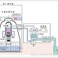 日本地震核災圖解01