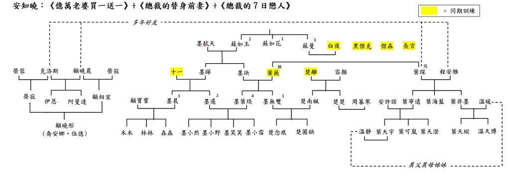 安知曉3.jpg
