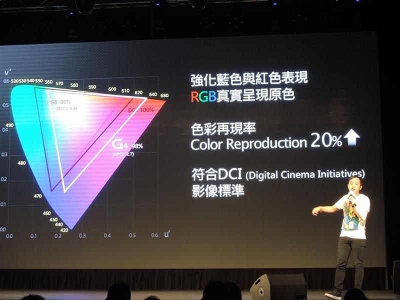 LG G4026.jpg