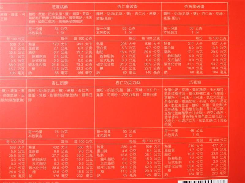 奇華喜餅076.jpg