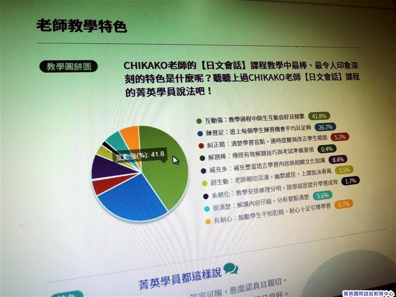 菁英國際語言教育中心 042.jpg