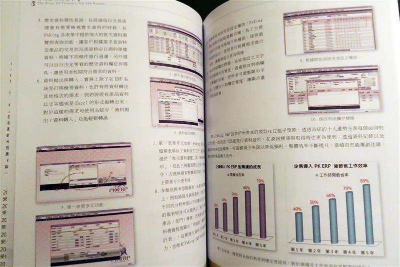 台灣百大品牌的故事 040.jpg