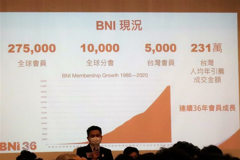 bni 商會 台北 華榮分會 早餐會 022.jpg