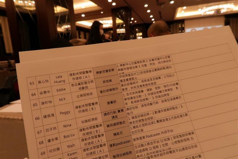 bni 商會 台北 華榮分會 早餐會 038.jpg