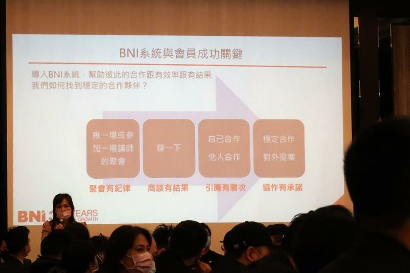 bni 商會 台北 華榮分會 早餐會 045.jpg