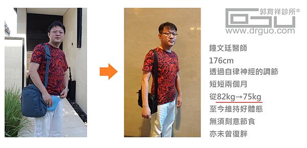 鐘文廷醫師減肥真實見證18.05.31.png