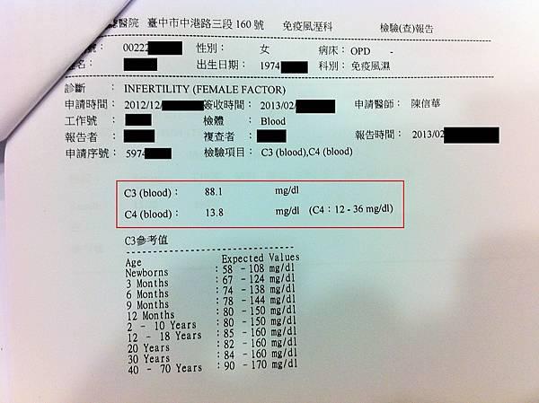 CY小姐檢驗數據3.jpg