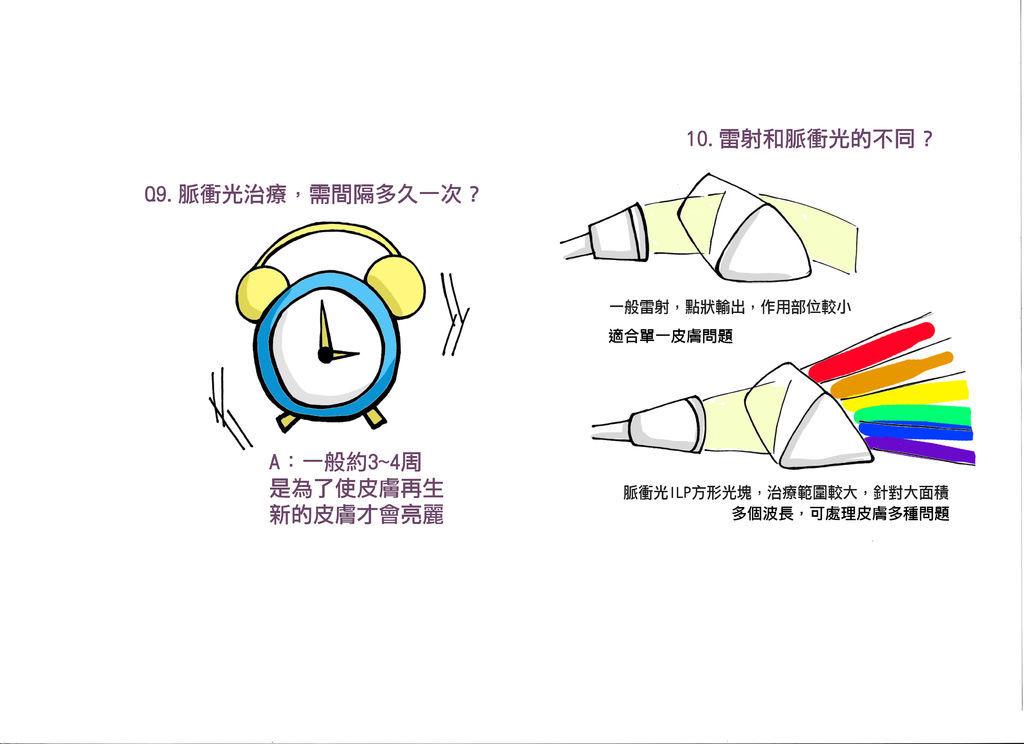 黃雍宗醫師- 脈衝光