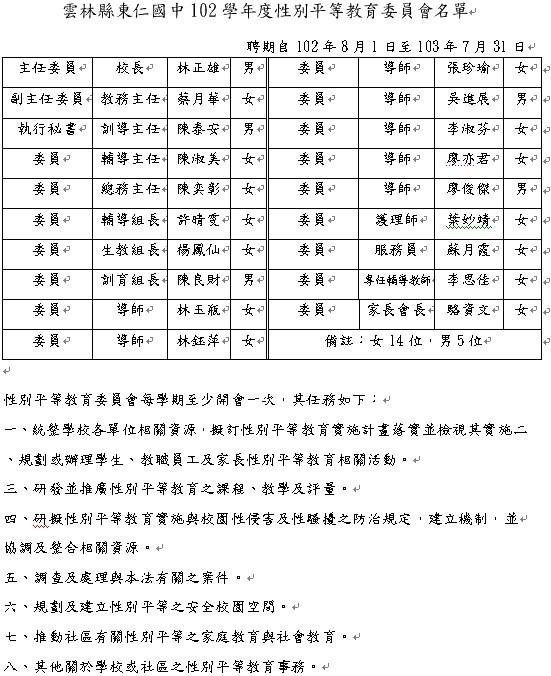 02性別平等教育委員會名單.jpg
