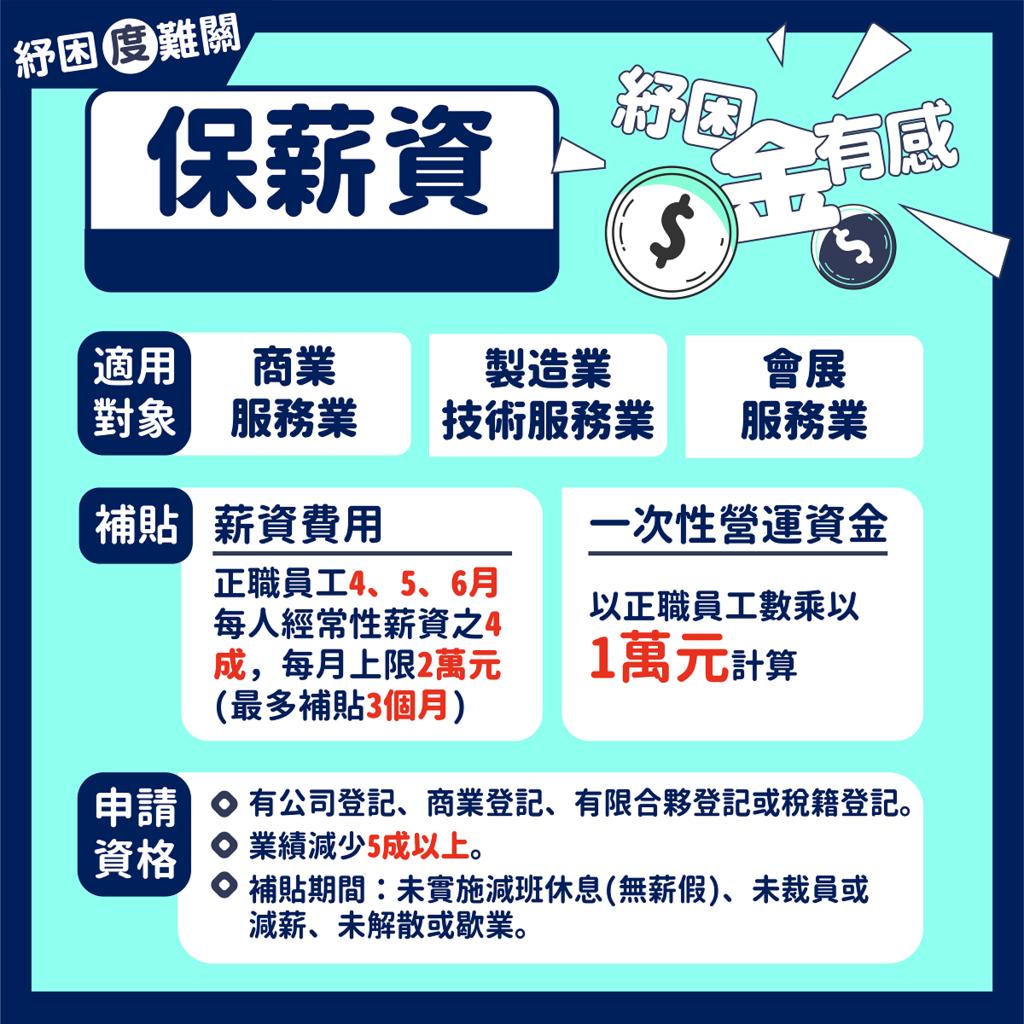01-保薪資拷貝.png