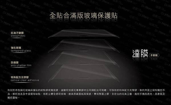滿版玻璃保護貼構造圖-02-01.jpg
