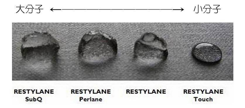 玻尿酸喬雅登凝膠玻尿酸玻尿酸隆鼻蘋果肌光澤診所藝術面雕拉提填充淚溝1.png