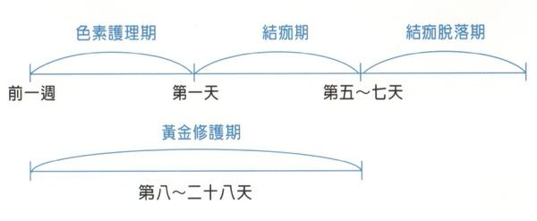 光纖粉餅雷射_2.jpg