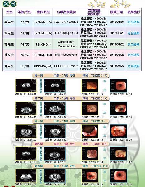 103直腸癌之術前化放療_cr.3