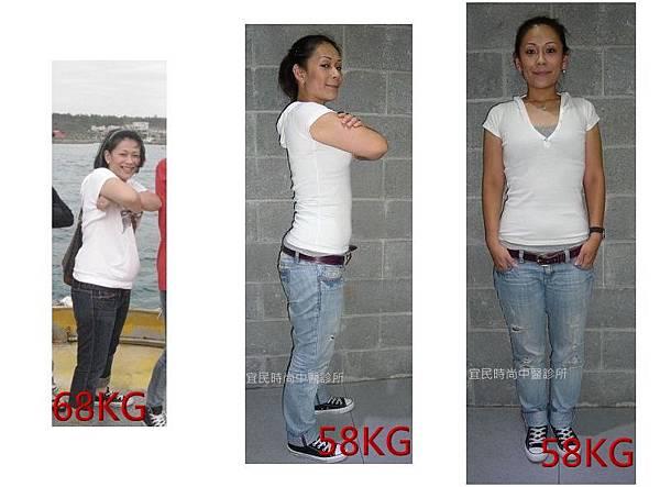 中醫減重∣台北中醫減重減肥∣中醫減重台北∣中醫減肥∣中醫減肥門診