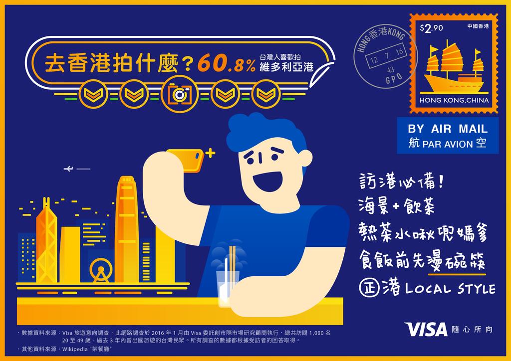【新聞資料】Visa旅遊意向調查 國人香港旅遊資訊圖表