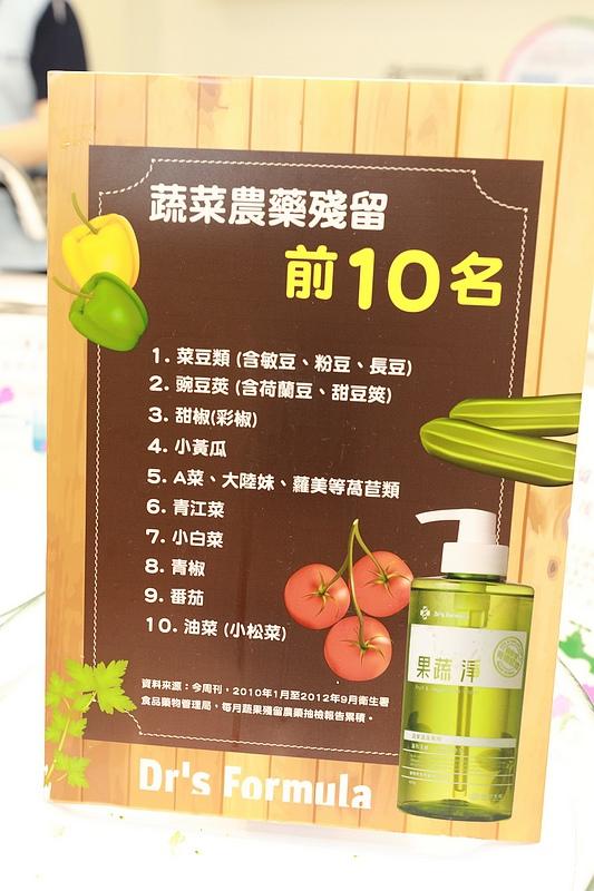 Formosa_Biomedical_252.jpg