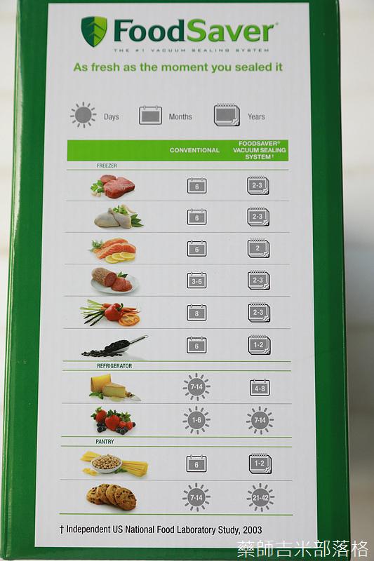 FoodSaver_FM2110_014.jpg