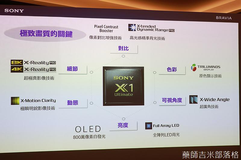Sony_X9000H_014.jpg