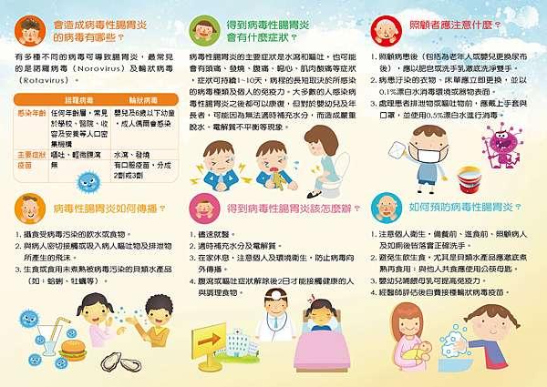 細菌 性 胃腸 炎