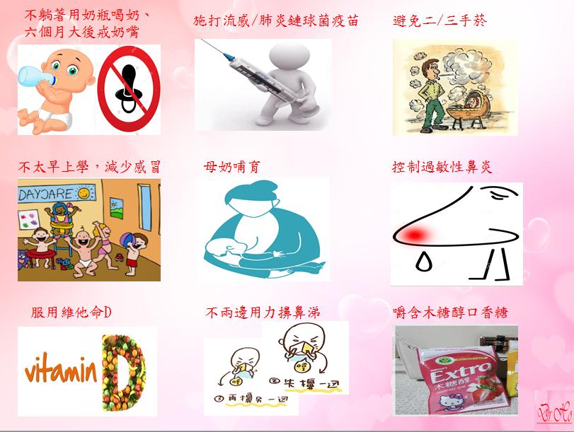 預防中耳炎9宮格.png