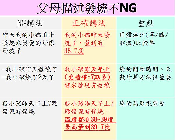 父母描述發燒不NG3.png
