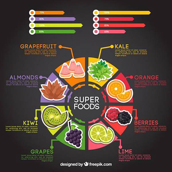 healthy-food-infographic-template_23-2147592293.jpg