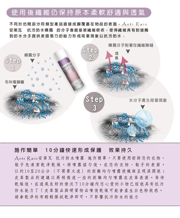 Anti Rain安第瓦防水噴霧5.jpg