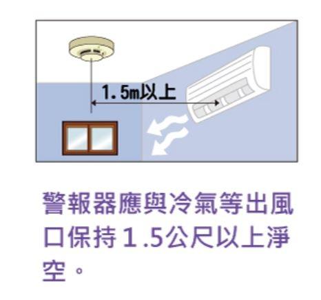 住警器安裝位置1.JPG