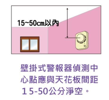 住警器安裝位置2.JPG