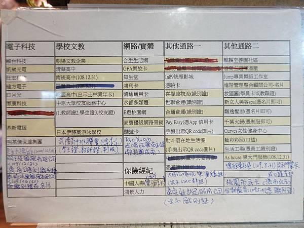 特約店家-端陽邀月桃園店 (2).jpg