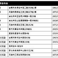 米塔黑糖飲品全部門市2020-1月.JPG