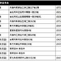2020-4月米塔黑糖飲品.JPG