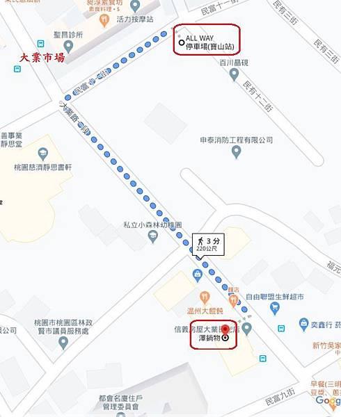 ALL WAY停車場寶山站.JPG