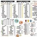 大里fun晴輕食餐廳menu (2).jpg