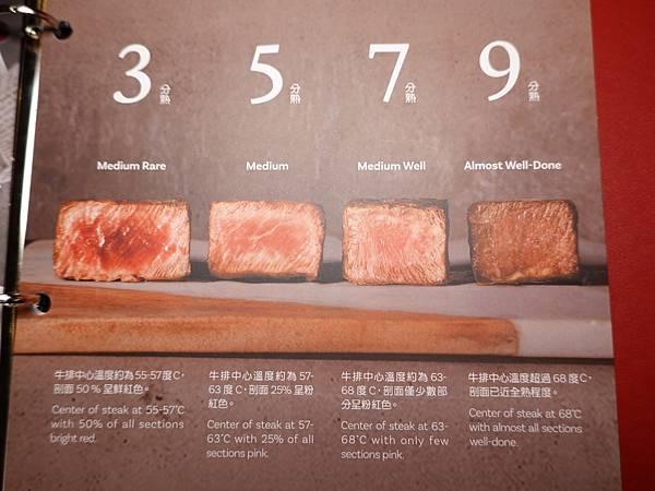 分辨牛排熟度表-西堤牛排南華店.JPG