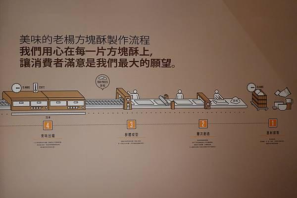 方塊酥製程-老楊方城市 (3).JPG